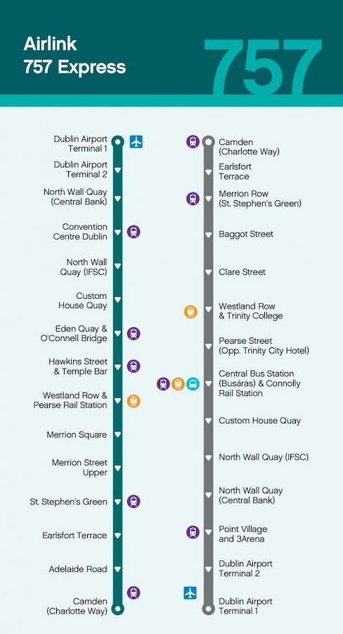 Airlink 757 Express Stop Map